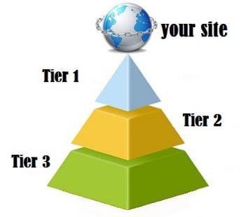 Pyramid Backlink