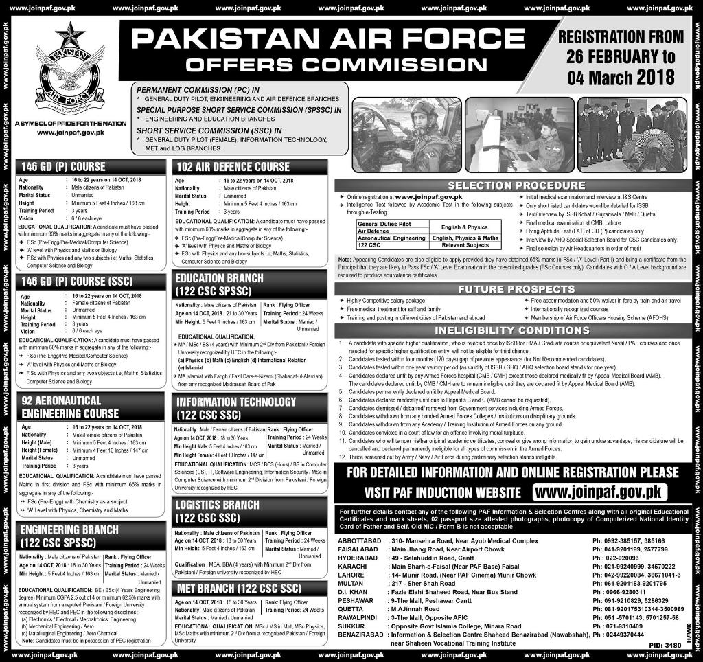 Join Pakistan Air Force As SPSSC, SSC & Permanent Commission 2018