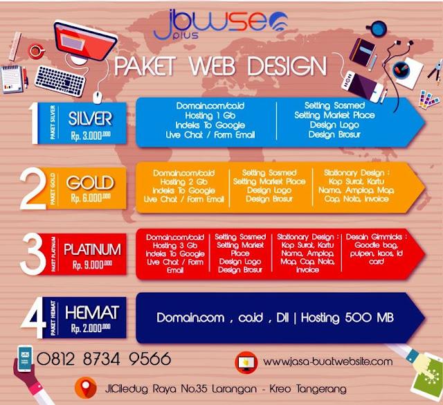 Harga Pembuatan Website, Biaya Pembuatan Website, Jasa Pembuatan Website