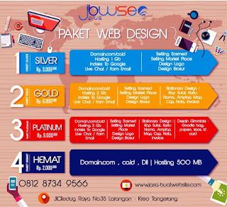 Biaya Pembuatan Website, Harga Pembuatan Website