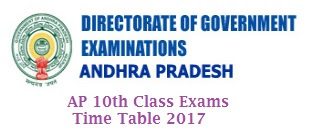 AP 10th Public Exams Time Table 2017