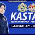 Terbaru! Jawatan Kosong KASTAM Di Raja Malaysia Februari 2018!