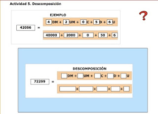 http://www.ceiploreto.es/sugerencias/A_1/Recursosdidacticos/TERCERO/datos/03_mates/U01/05.htm