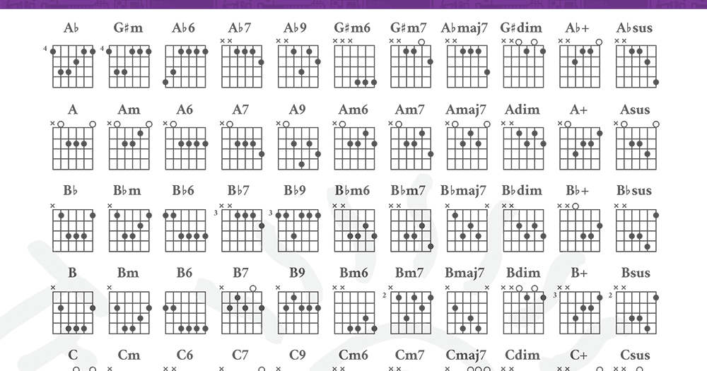 Guitar Chords Chart Vintage Rock