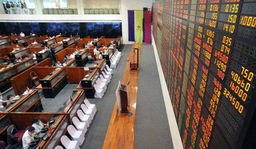 Stock market, Catholic church wealth