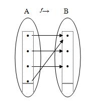 Makalah fungsi pemetaan belajar matematika contoh ccuart Images