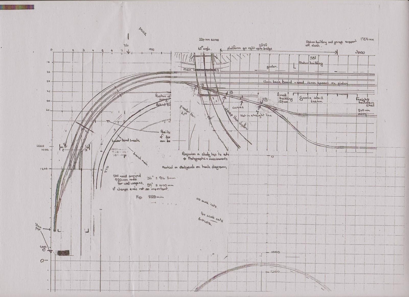 Andrew S Main South Line Track Diagram No 1