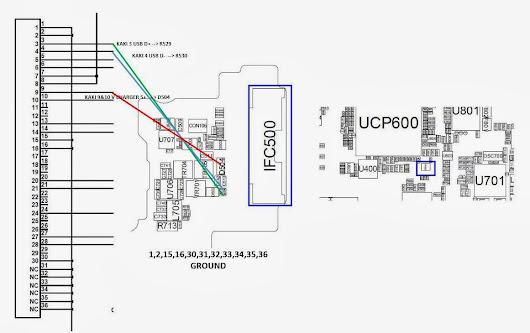 jalur charger samsung p3100  p3110