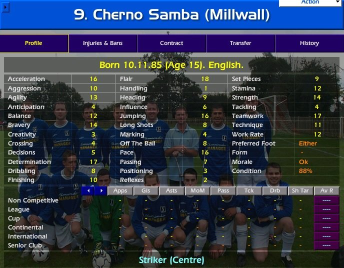 How failed Liverpool move impacted on career of Championship Manager legend Cherno Samba