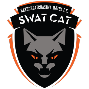 Recent Complete List of Nakhon Ratchasima Thailand Roster 2017-2018 Players Name Jersey Shirt Numbers Squad 2018/2019/2020