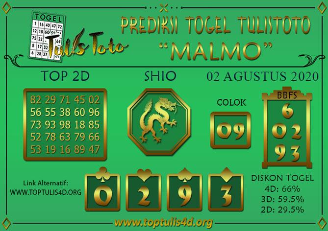 Prediksi Togel MALMO TULISTOTO 02 AGUSTUS 2020