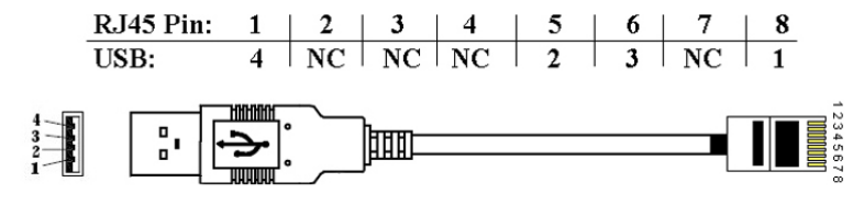 usb to rj45 wiring diagram  schematic wiring diagram cycle