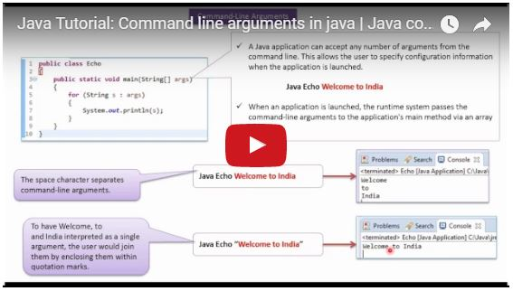 JAVA EE: Java Tutorial: Command line arguments in java | Java