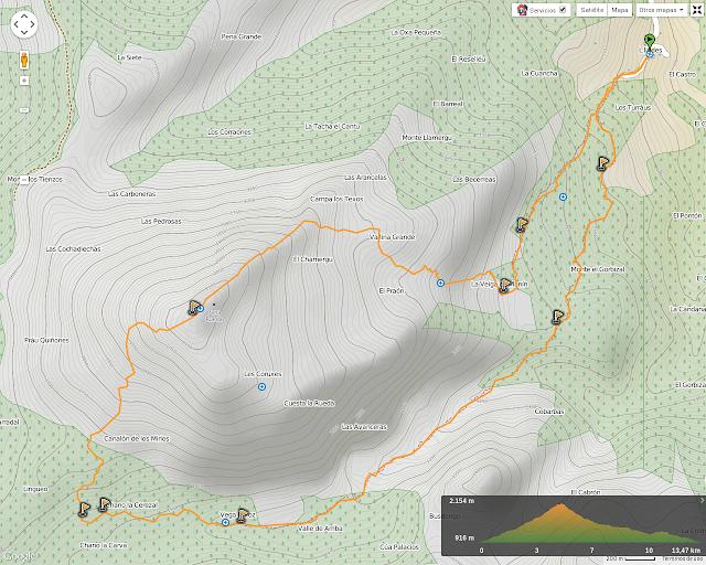 Ruta Lindes Peña Rueda: Mapa de la ruta