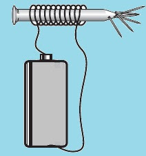 Cara Pembuatan Magnet dengan Aliran listrik