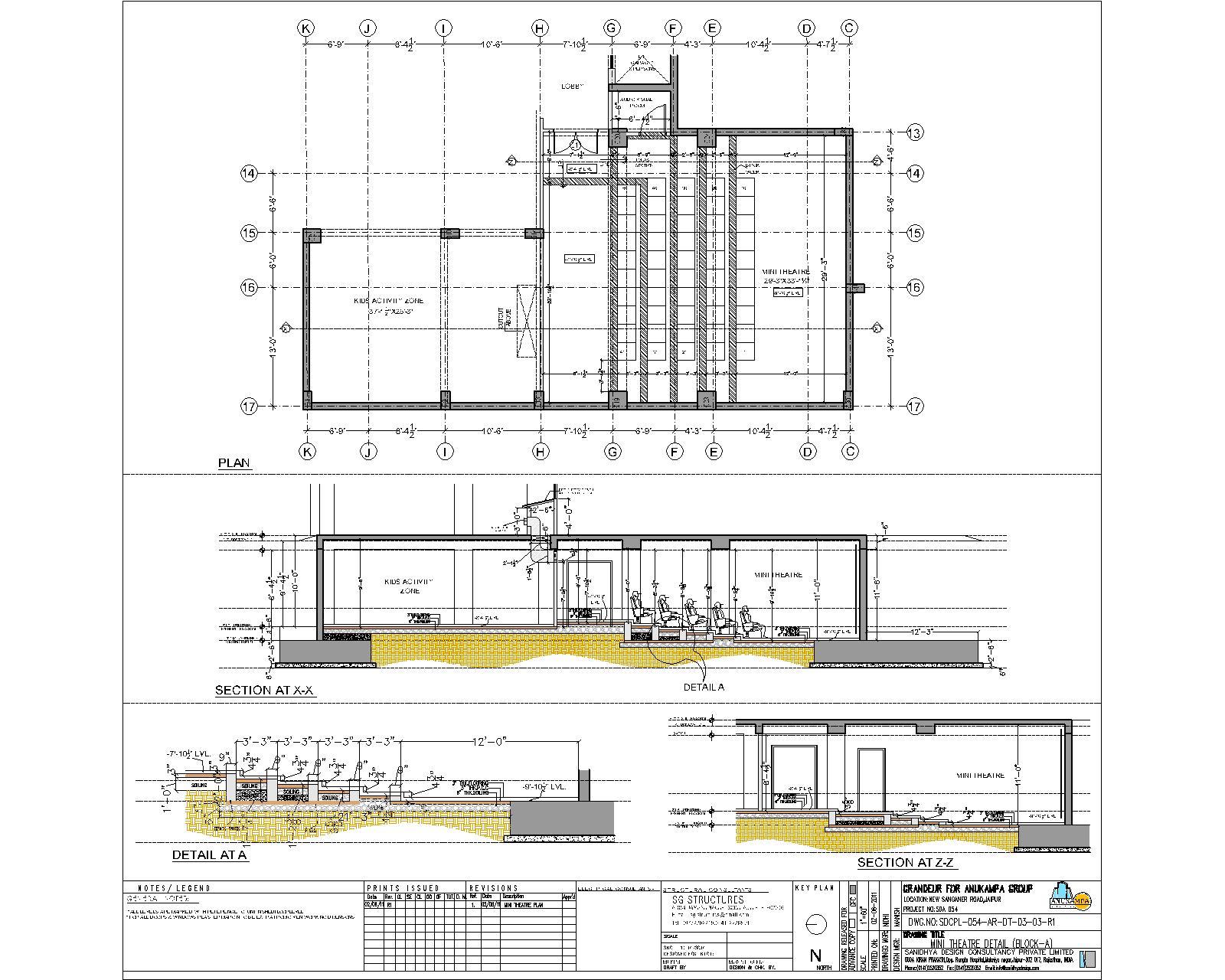 Sanidhya Design Mini Theater Detail