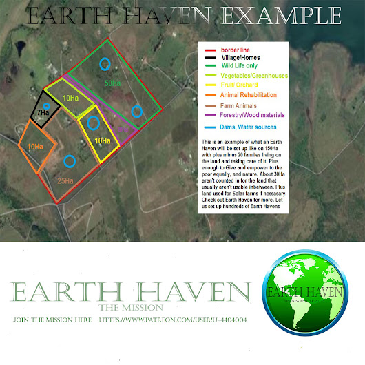 Earth Haven's – See the Bigger Picture in a Picture