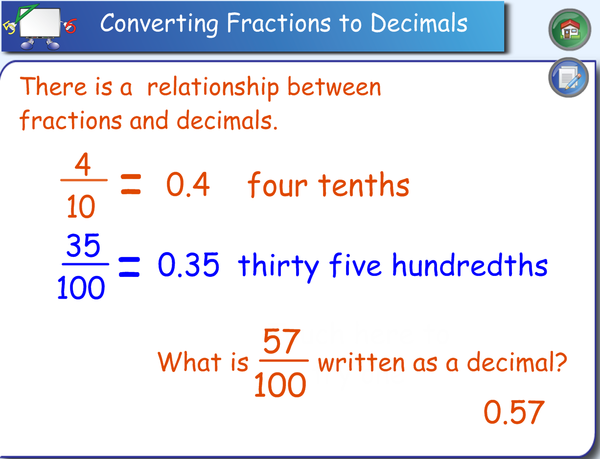 Miss Kahrimanis S Blog Converting Between Fractions And