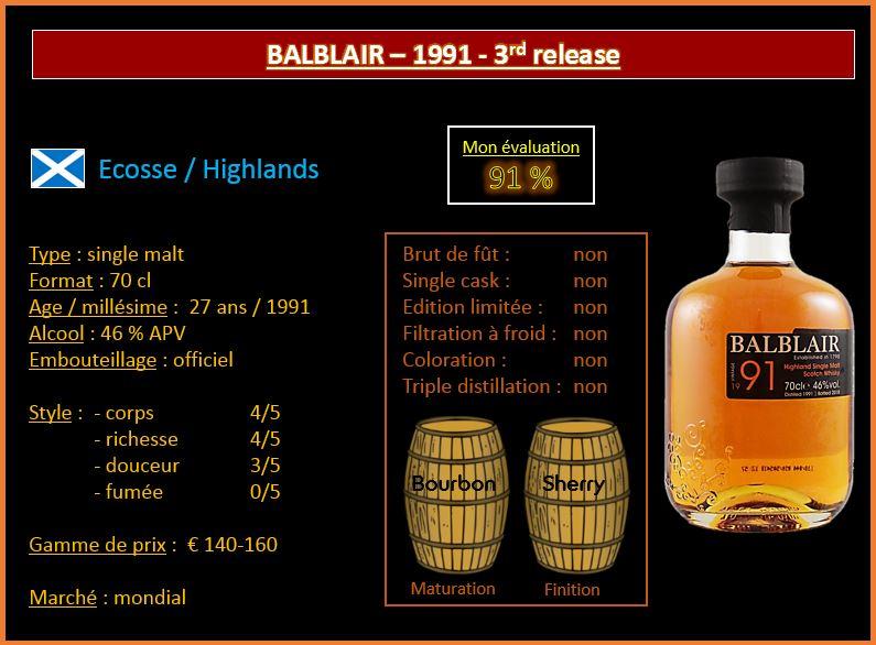 Review # 485: Balblair 91 – 3rd release