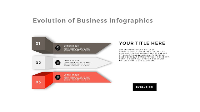 Evolution of Business Infographic Free PowerPoint Template Slide 8