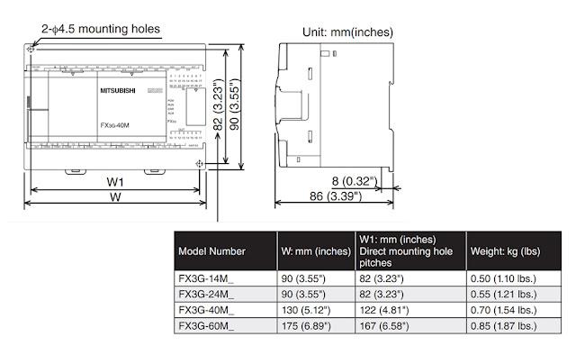 Kích thướt thực tế của bộ lập trình PLC Mitsubishi FX3U-32MR/ES-A