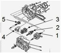 Soal UAS Teknik Sepeda Motor Kelas XI dan Jawaban