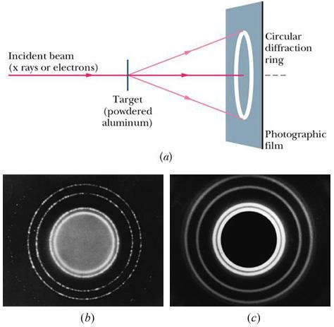 量力] 德布羅意的物質波| Kiwi的...