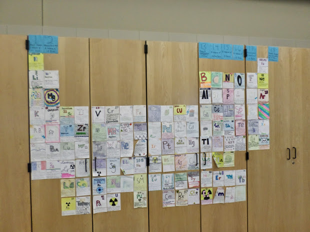 Math Love Inspiration Science Class