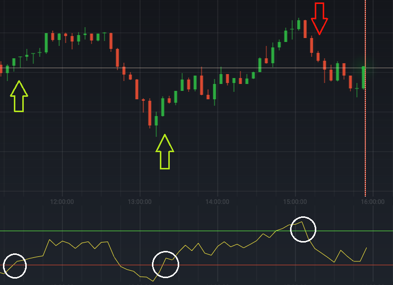 Opción binaria cara trading lion