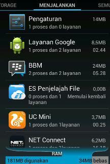 Beberapa Penyebab Android Menjadi Lambat