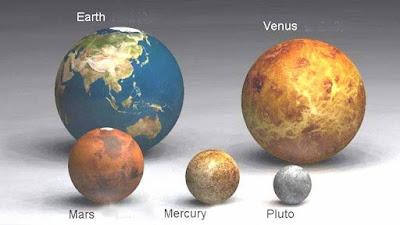 Bumi Kita di Tengah Jagat Raya