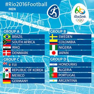 جدول مباريات أولمبياد ريو دي جانيرو - رجال 2016
