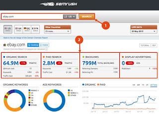 SEMrush - mejorar el SEO de tu web