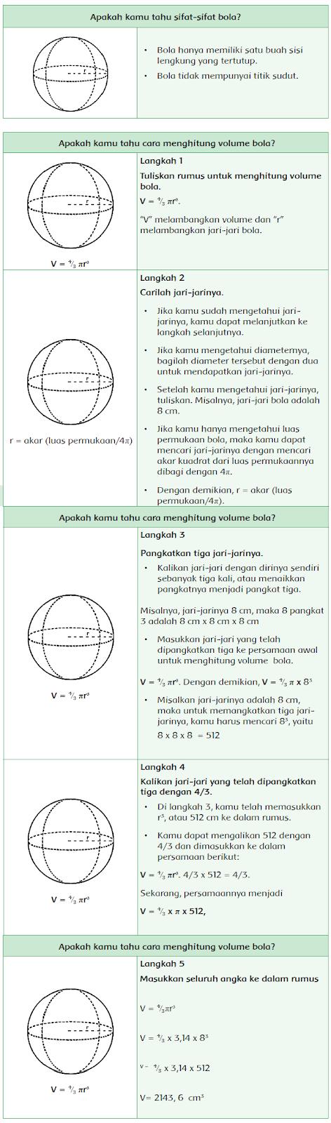Kunci Jawaban Tematik Tema 5 Kelas 6 Halaman 165, 168, 169, 170 Kurikulum 2013