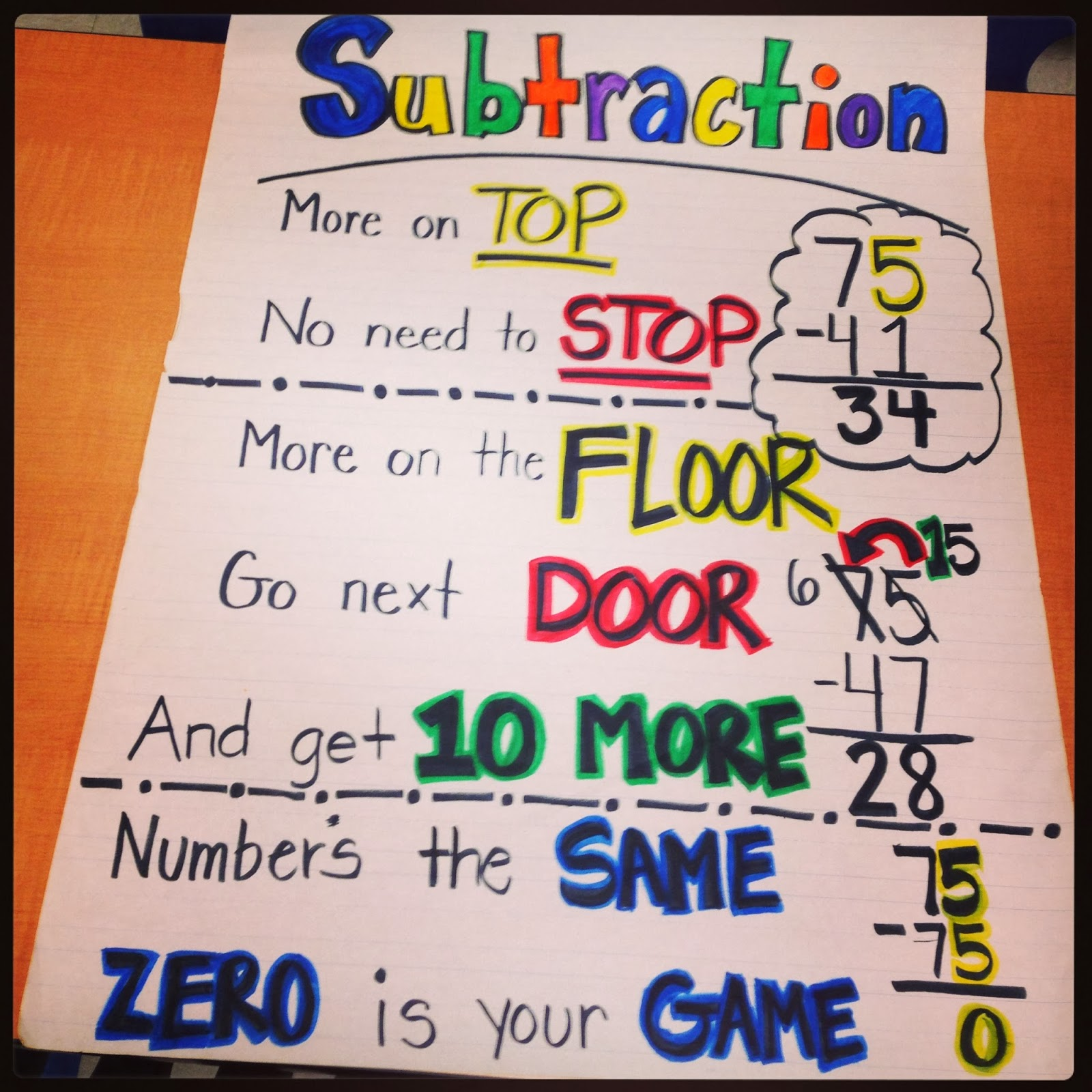 Blog Hoppin 39 Two Digit Subtraction With A