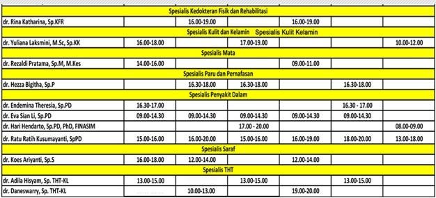 Jadwal Dokter Rumah Sakit IMC Bintaro