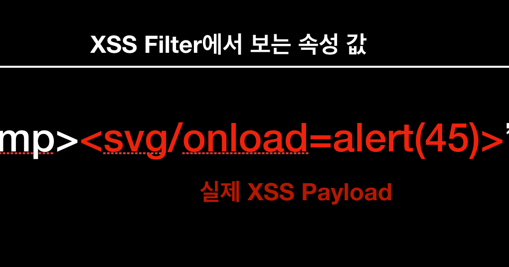 Bypass XSS Protection with xmp, noscript, noframes   etc