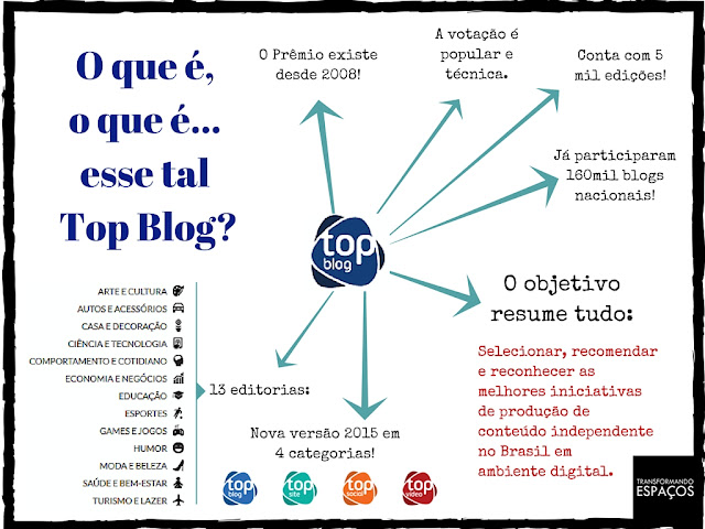 Transformando Espaços participando no Top Blog 2015