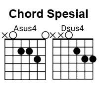 anji bidadari tak bersayap chord gitar