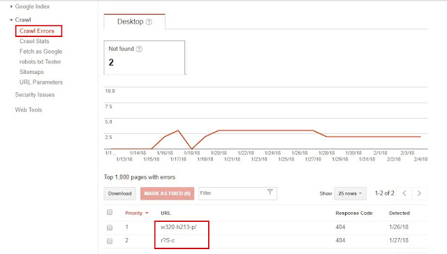 "Cara Menghilangkan ""Url Not Found"" di Google Search Console"