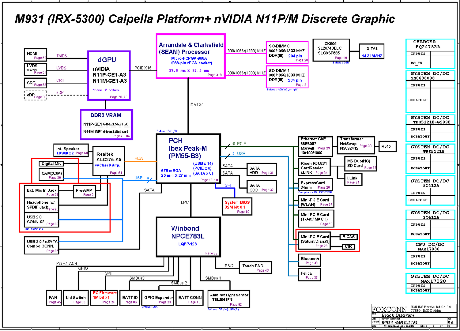 Sony Viao Desktop Diagram Automotive Wiring Vgnaw Series Schematics And Block Free Schematic Laptop View Vaio Vpc F M931 Mbx 215