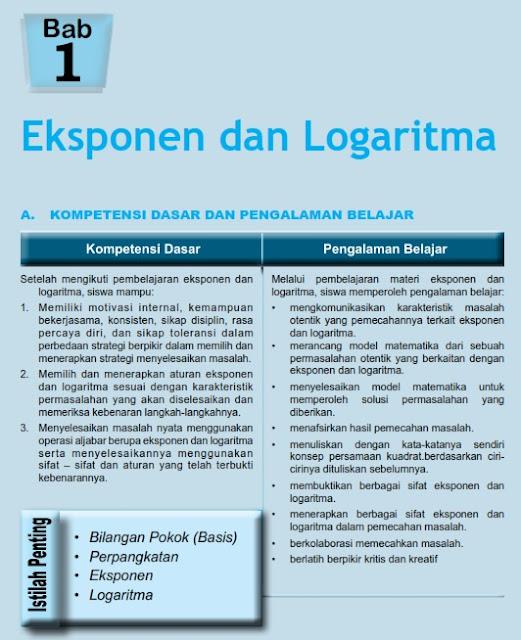 Matematika Di Sma Materi Ajar Matematika Wajib Bab 1 Eksponen Dan Logaritma Kelas X