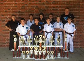 Thunderbirds Karate Team