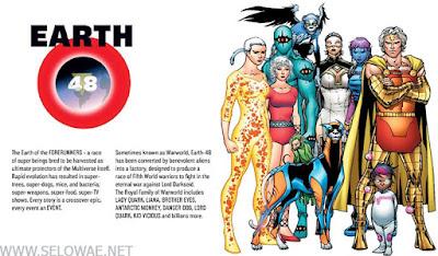 earth 48 daftar bumi dc