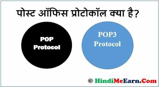post office protocol hindi