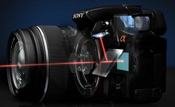 Funzionamento della tecnologia Sony Translucent Mirror sulle fotcamere SLT