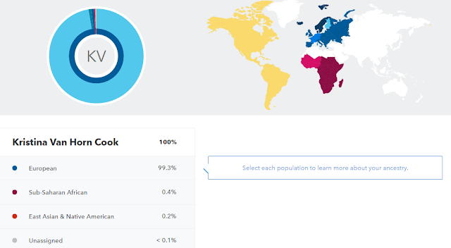 Overall View Of My 23&Me Ancestry Results
