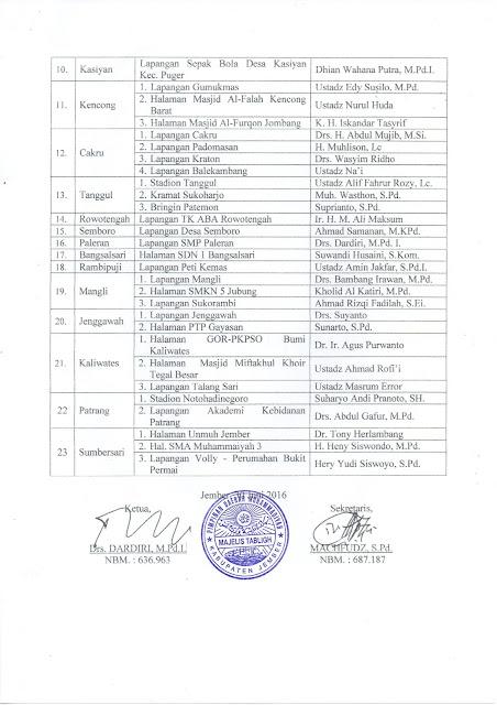 Daftar  Tempat dan Imam Khotib Idul Fitri 1437 H