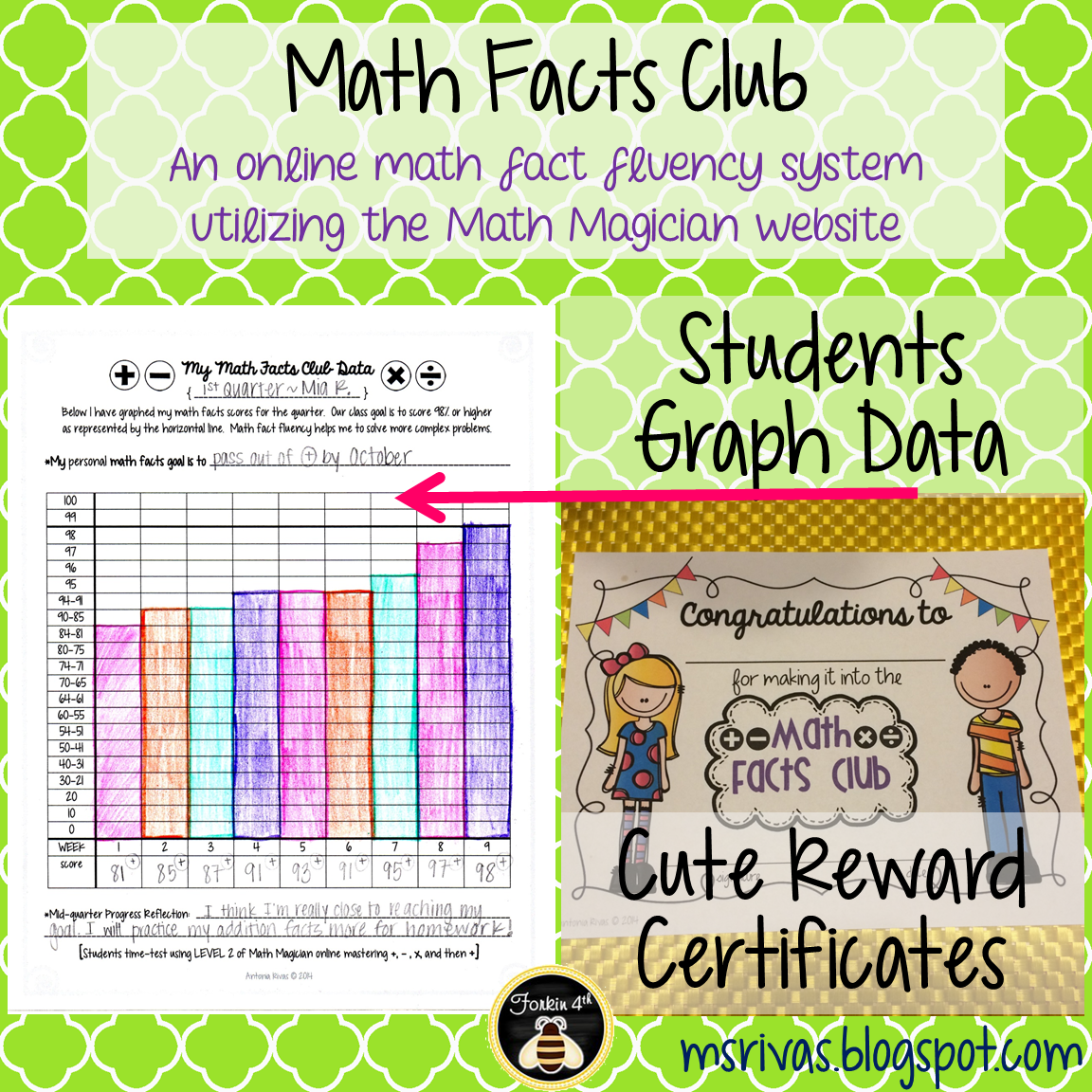 forkin4th: Math Facts Made Easy with Math Magician!