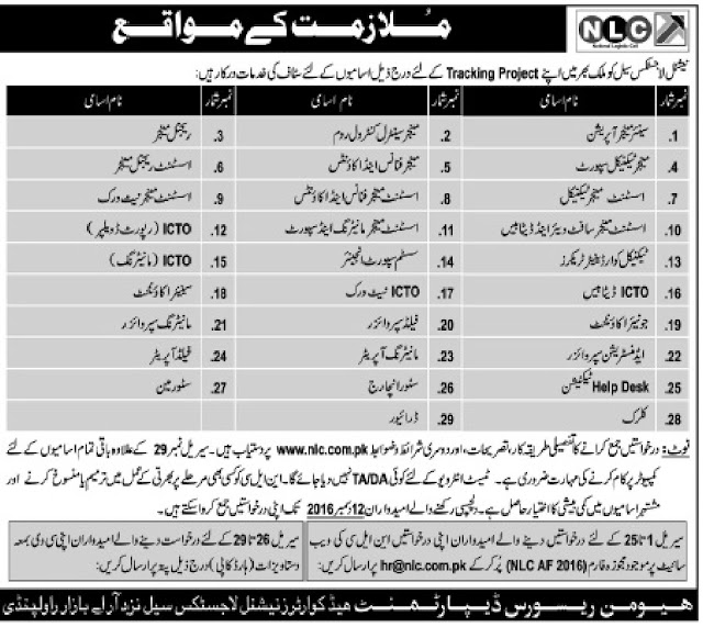 Jobs in NLC 2016